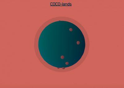 COCO-lands